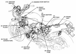 Honda NT650 service manual, section 16, Ignition system