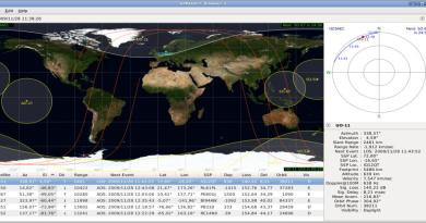 Gpredict – Satellite Tracking Application