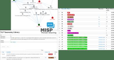MISP – Malware Information Sharing Platform and Threat Sharing