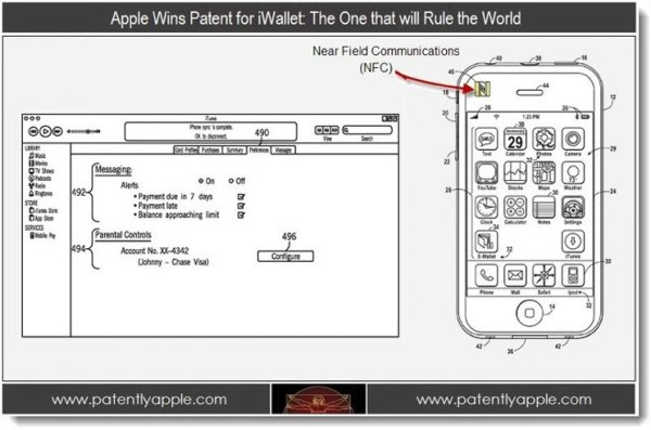 Apple iwallet patent