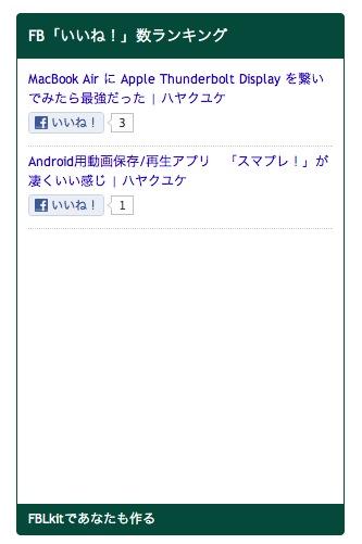 Fb ranking 20120722