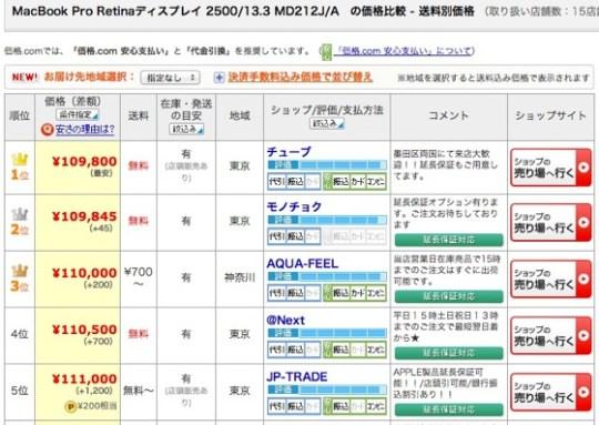 Mbp13 retina 20121223 0