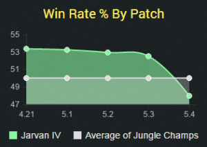 j4winrate5.4