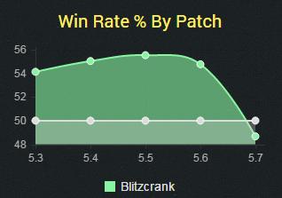 Blitz5.7