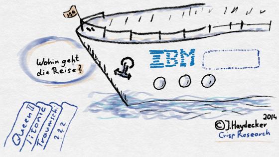 IBM Tanker