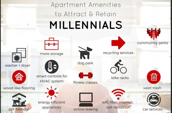 Apartment-Amenities-Guaranteed-to-Attract