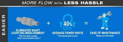 motorspeed-infographic-easier
