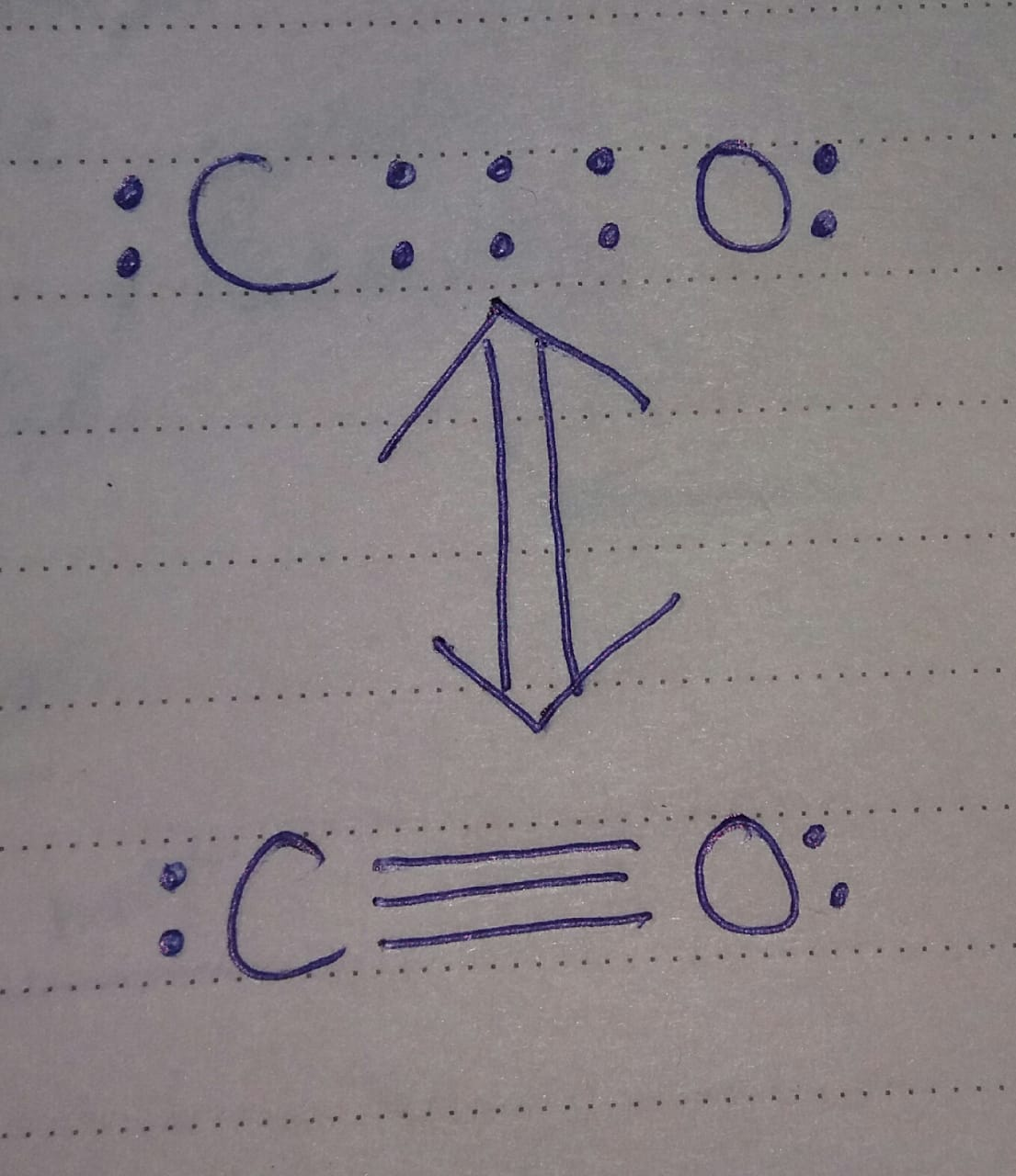 Write The Lewis Dot Structure Of Co Molecule Toppr