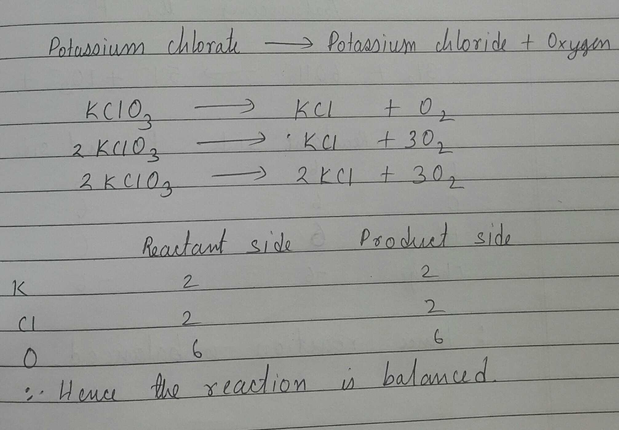 Write Balanced Chemical Equations For The Followin Toppr