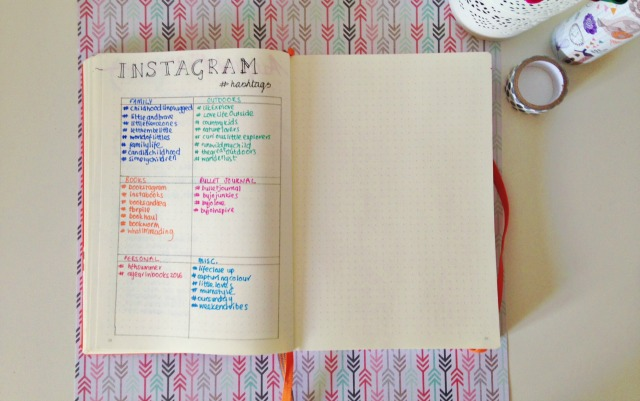 Bullet Journal for blogging, Instagram Hashtags