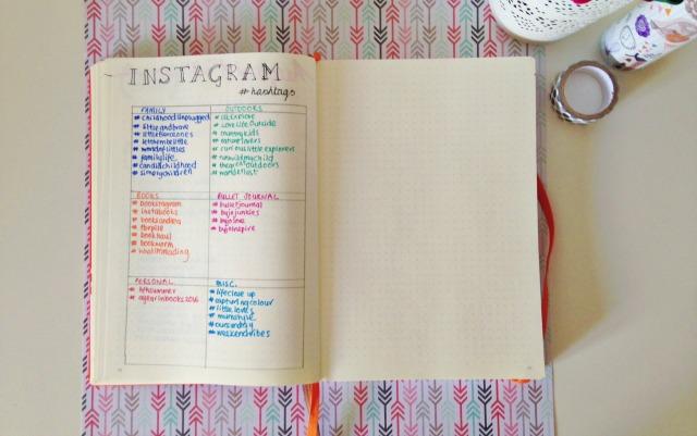 Bullet Journal for blogging, Instagram Hashtags