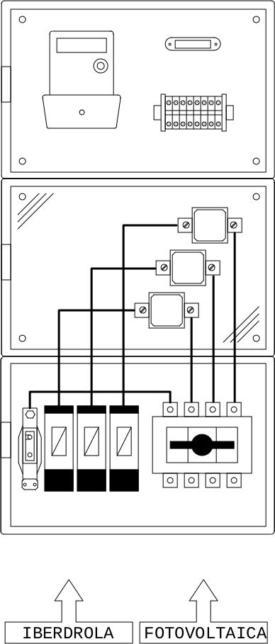 Equipo de medida Fotovoltaica