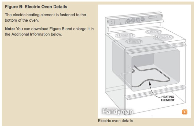 Electric_Oven_Details