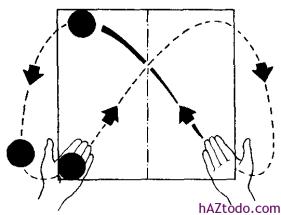 Malabares cascada 1 pelota
