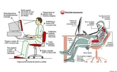 Cómo evitar malas posturas que provocan dolores