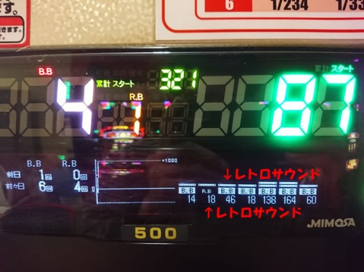 グレートキングハナハナ 朝一5連ゲット!138BB 18BB 46BBレトロサウンド 18RBレトロサウンド 14BB