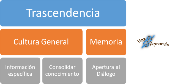 Beneficios de la Lectura para el Conferencista