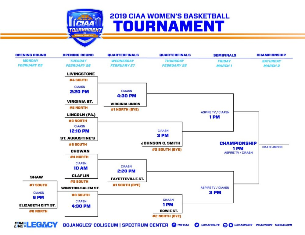 CIAA Tournament women