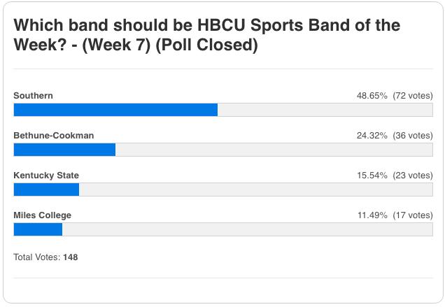 su-band-poll-winner