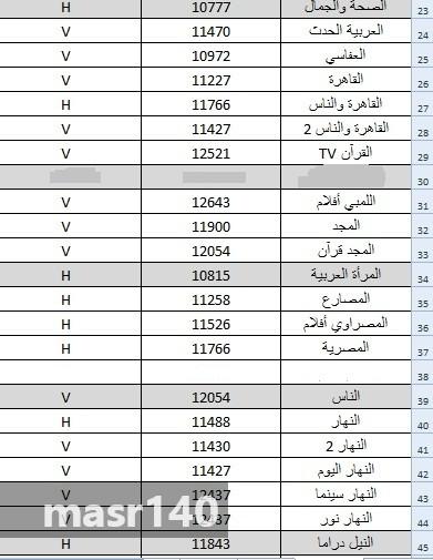 ترددات القنوات المصرية حصر لترددات قناه مصريه وحصرها