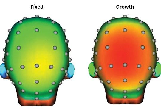 estado mental fijo vs crecimiento ante los errores