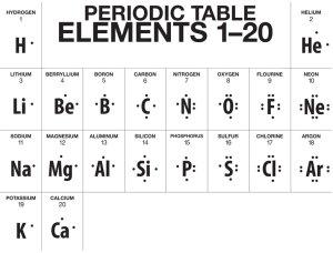 Misc – HCA Chemistry