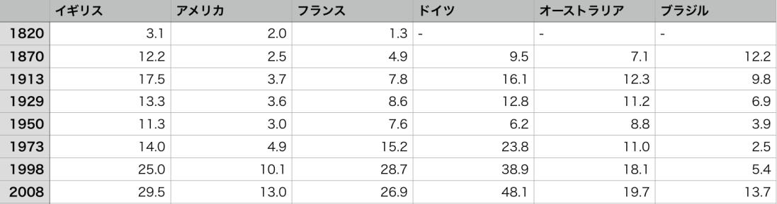 スクリーンショット 2017-01-31 11.56.47
