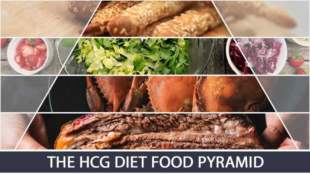 The-HCG-Diet-Food-Pyramid-1024x574.jpg