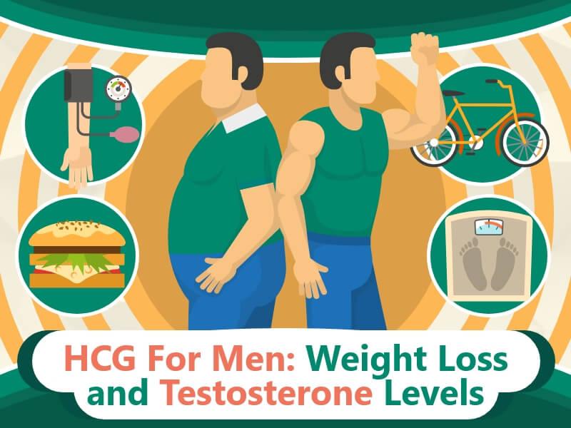 HCGForMenWeightLossandTestosteroneLevels
