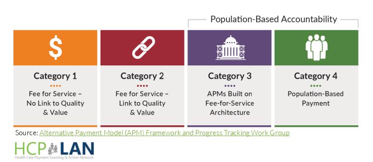 apm-framework_page_3