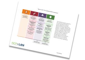 Updated Alternative Payment Model Framework