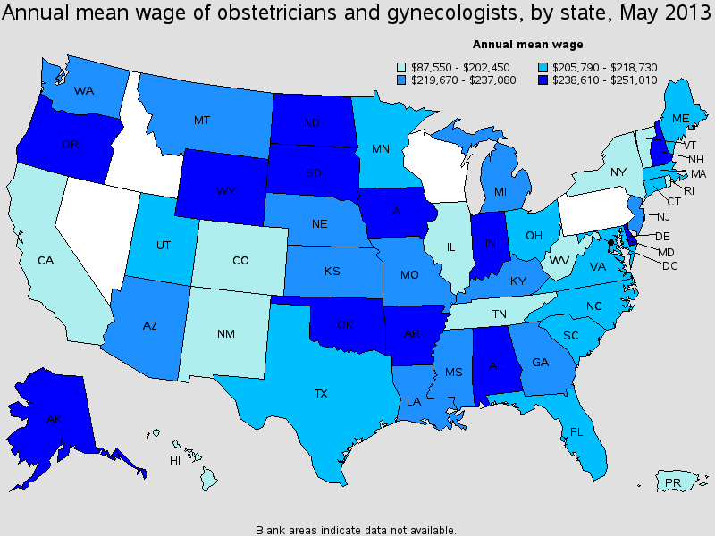 Obstetrician salary state by state