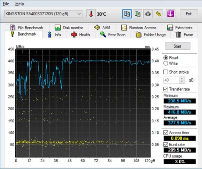 Kingston A 400 HD Tune Pro