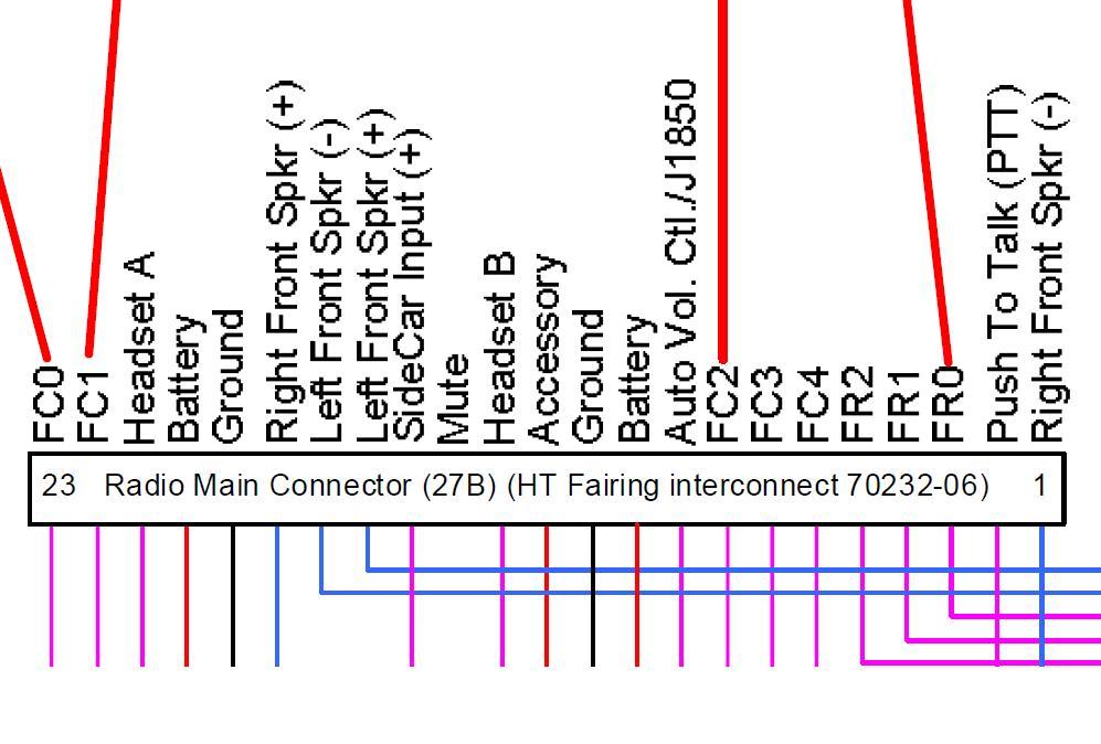Harley Radio Wiring Diagram. Parts. Wiring Diagram Images