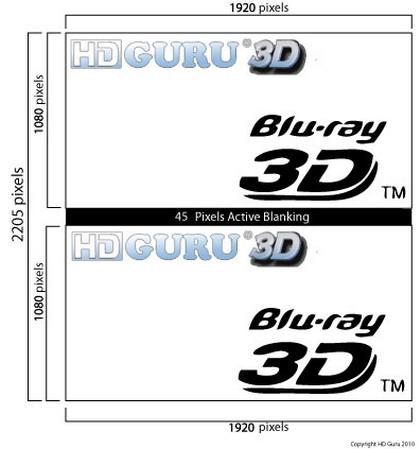 Blu-ray 3D signal420