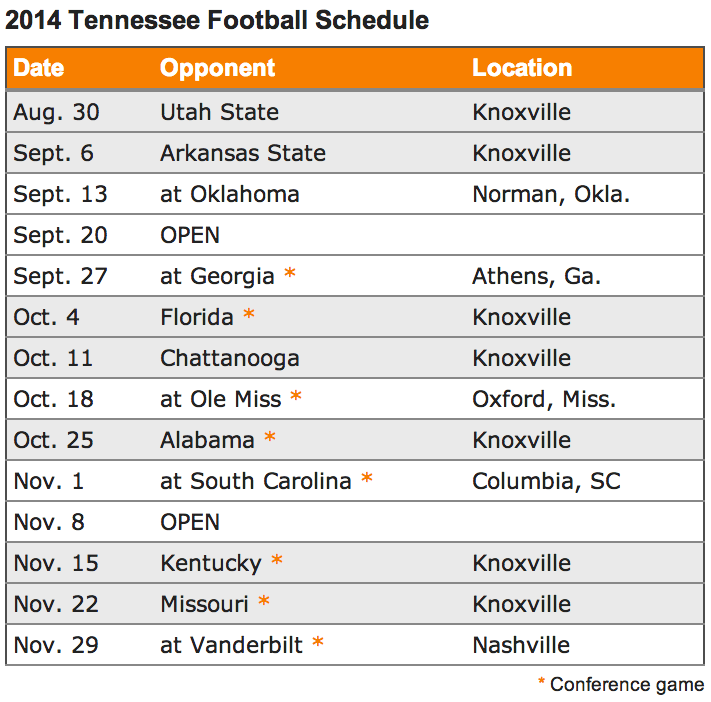 2014 Vols Football Schedule