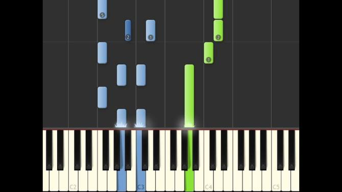synthesia 10.6 crack
