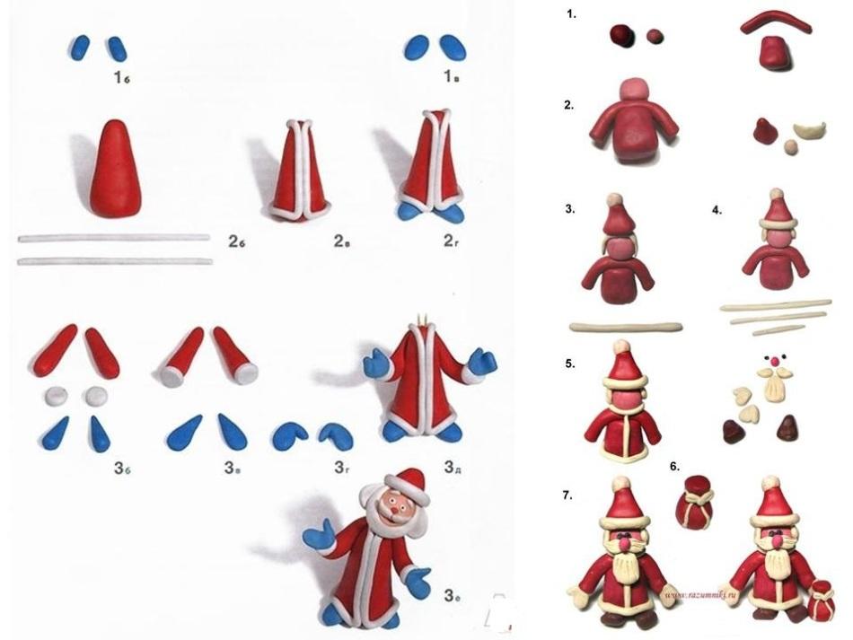 创建味道的圣诞老人图形数字的序列作为涂抹雪的样本,例如1