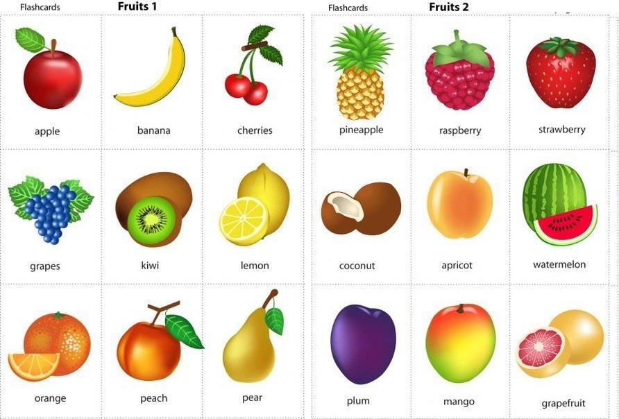 Фрукты и овощи картинки на английском