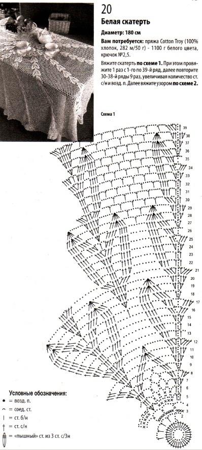 Hur man virkar en stor servett på bordet:, diagram