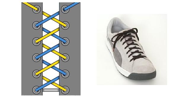 pierde schimbarea dimensiunii pantofului)