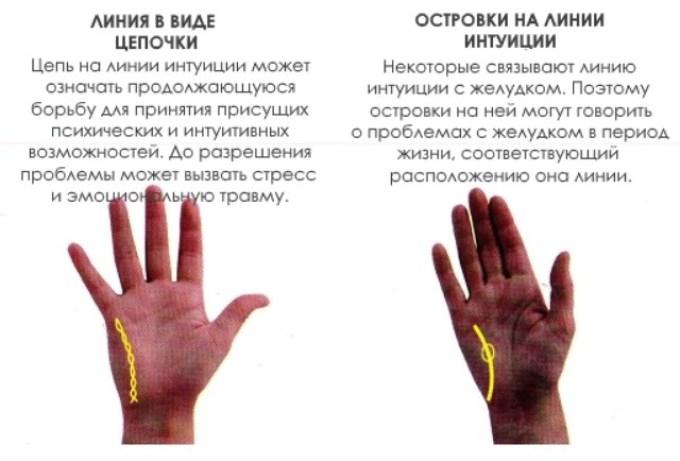 hangi el yasam cizgisi sol elini