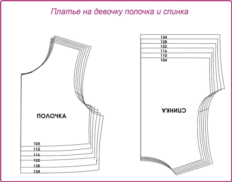 Қыздар үшін костюм қуыршақтары, жоғарғы көйлектер