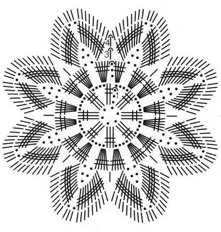 Hur man virkar en volymetrisk servett, fjärilsmönster, beskrivning