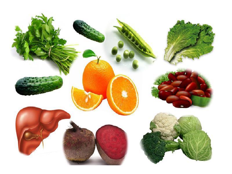 Самая простая диета для похудения меню. Продукты, мешающий сбросить вес. От чего нужно отказаться. Быстрая диета для похудения живота и боков