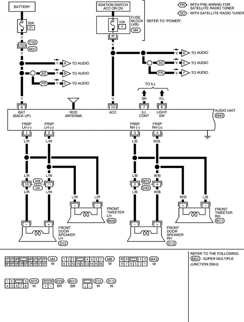 66d 2012 Nissan Radio Wiring Harness Diagram Wiring Library