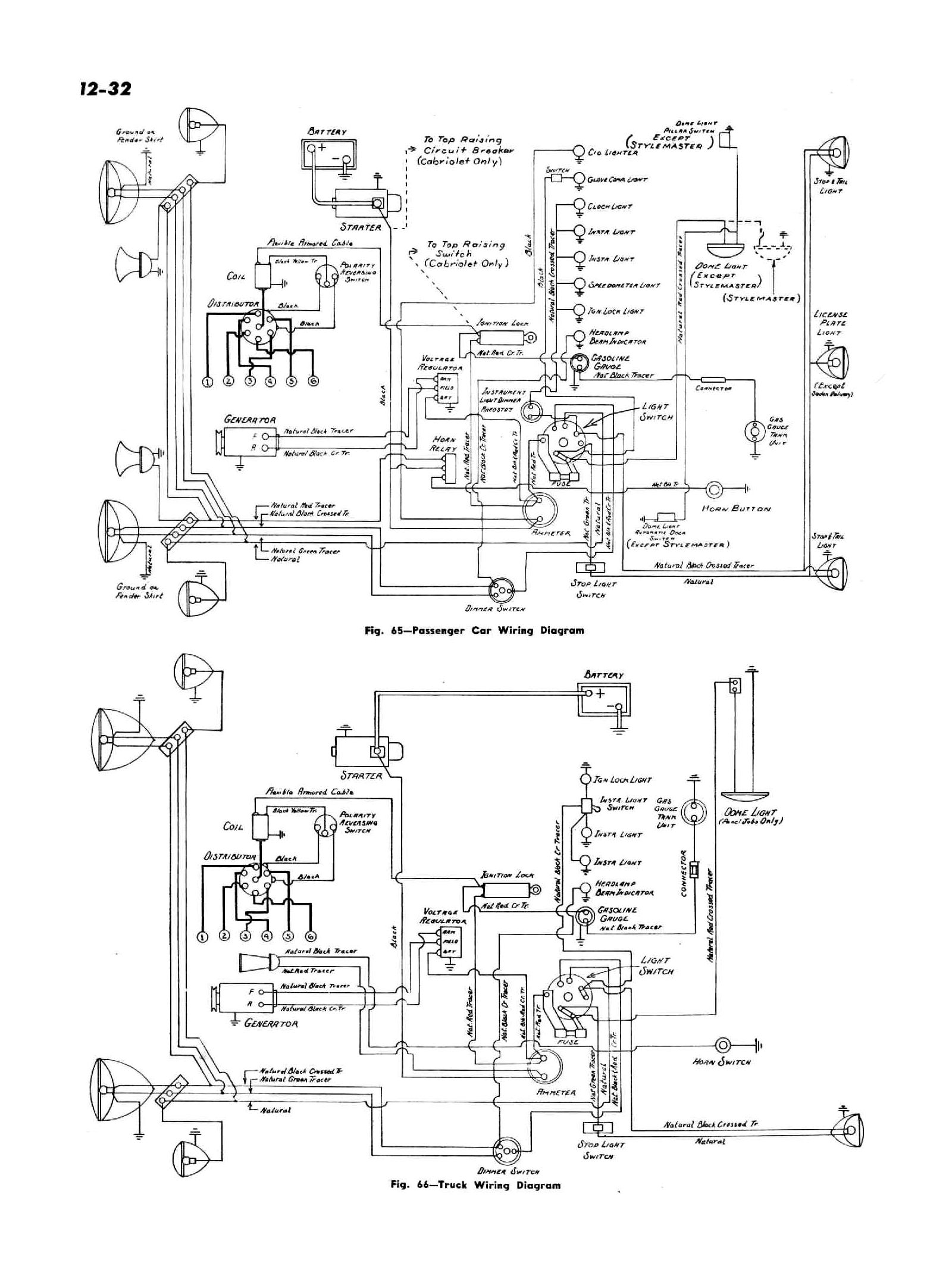 Capacity Yard Truck Wiring Diagram Download