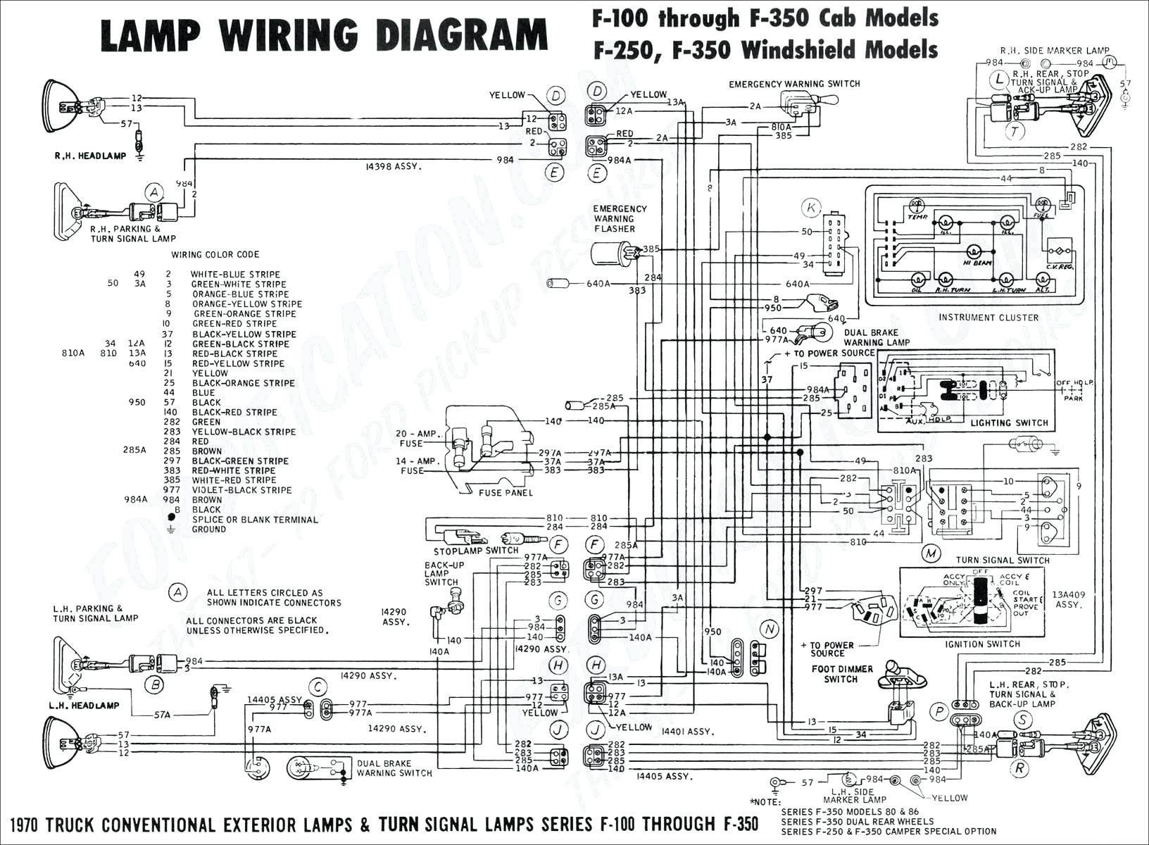 Ford F350 Trailer Wiring Diagram Download