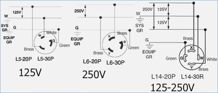 L14 30 Wiring Diagram 125v | Wiring Diagrams  Phase Wiring Diagram L R on l14-30 wiring, l5-30r wiring, 30 amp generator plug wiring, l6-30r wiring, nema 14 plug wiring,
