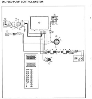 Yamaha Outboard Wiring Diagram Pdf Gallery | Wiring Collection